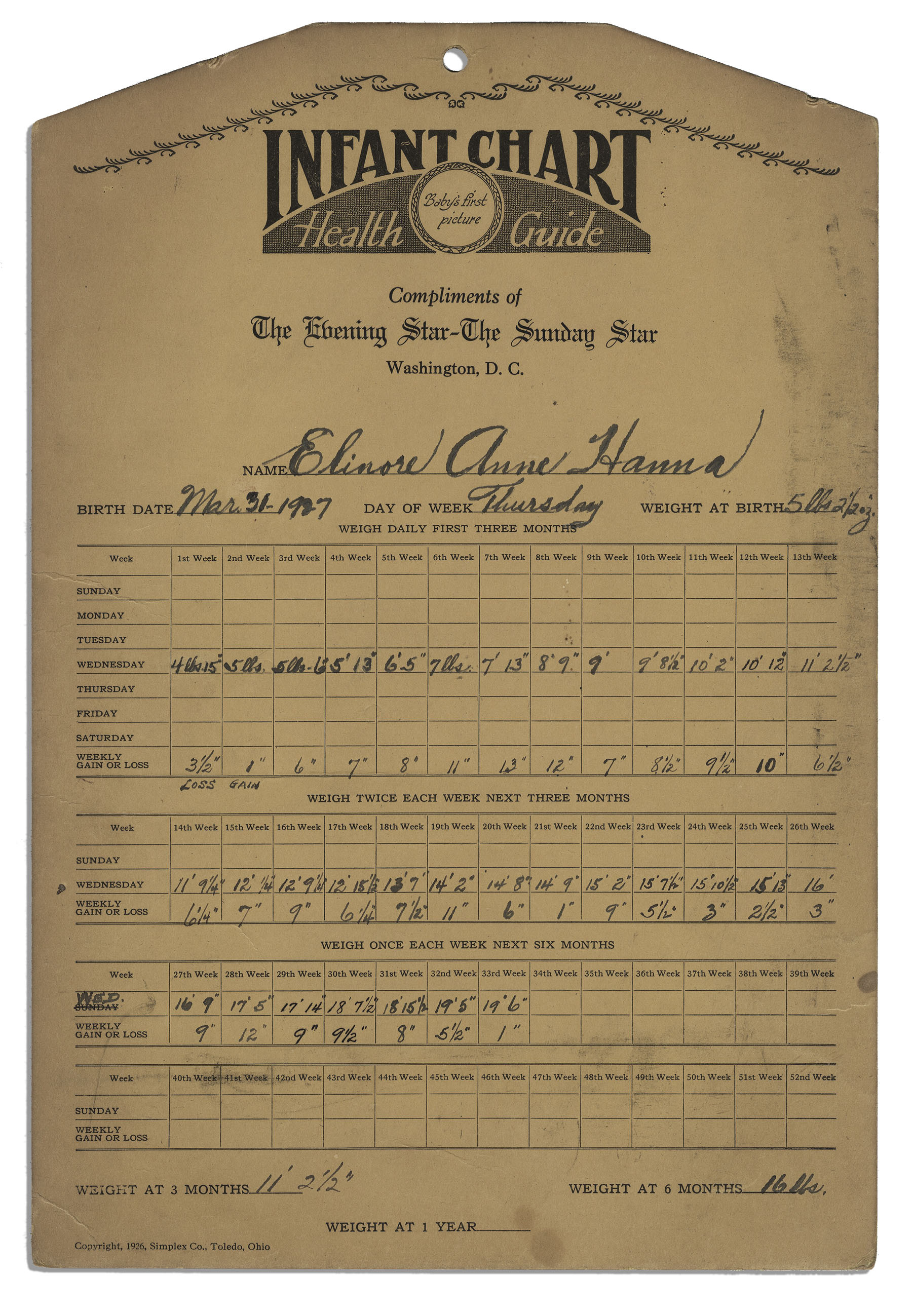 President of the united states of america signs birth certificate infant chart health guide front side xflitez Images