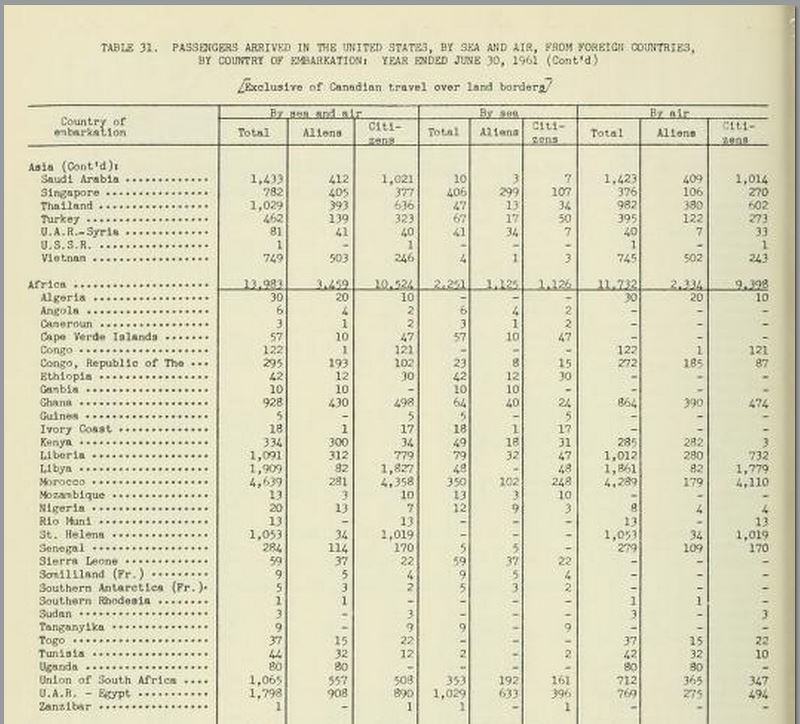 annualreportofim1961 data immigration and naturalization service African Airlift Mboya Barack Obama John F Kennedy Kenya