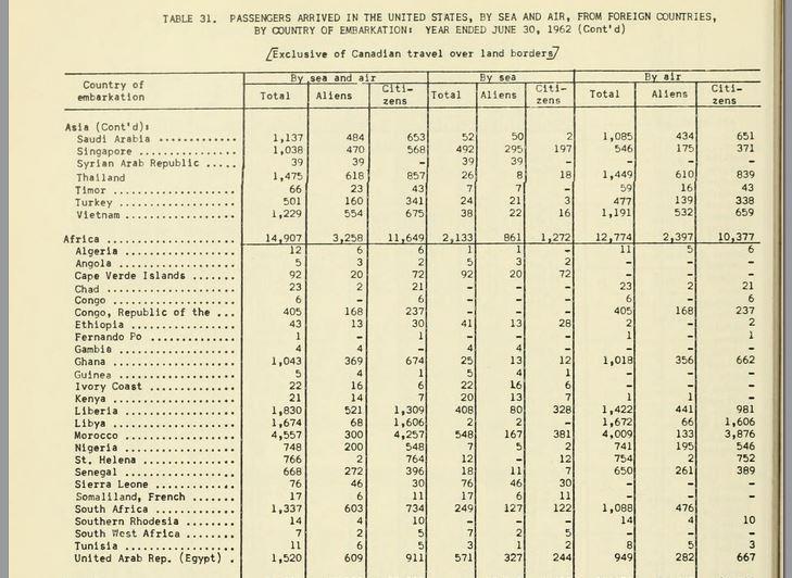 annualreportofim1962 mmigration and Naturalization Service 1961 1962 Stanley Dunham Obama Lucas Daniel Smith