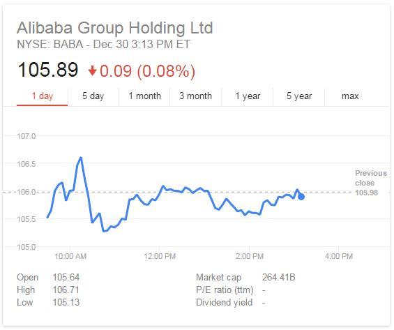 Alibaba stock chinese obama